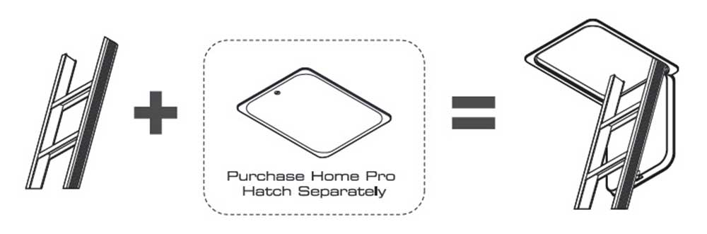 homepro-combination-diagram